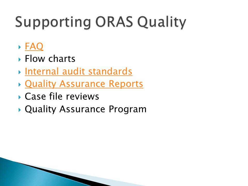  FAQ FAQ  Flow charts  Internal audit standards Internal audit standards  Quality Assurance Reports Quality Assurance Reports  Case file reviews