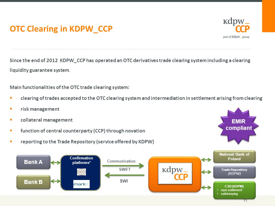 Since the end of 2012 KDPW_CCP has operated an OTC derivatives trade clearing system including a clearing liquidity guarantee system.