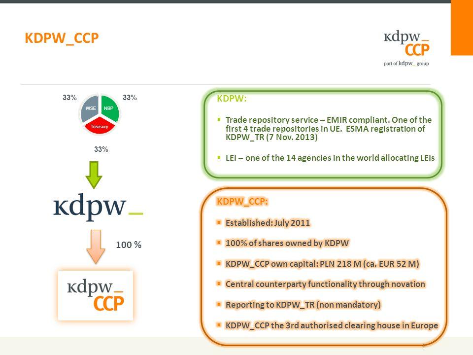KDPW_CCP 4 100 % 33% KDPW:  Trade repository service – EMIR compliant.