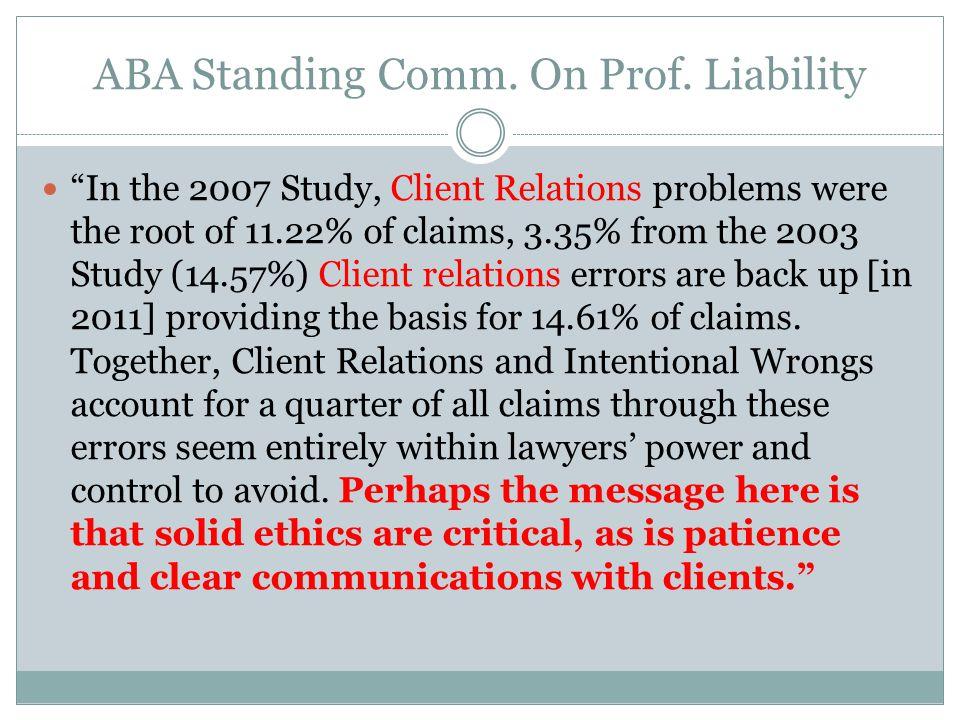 ABA Standing Comm. On Prof.