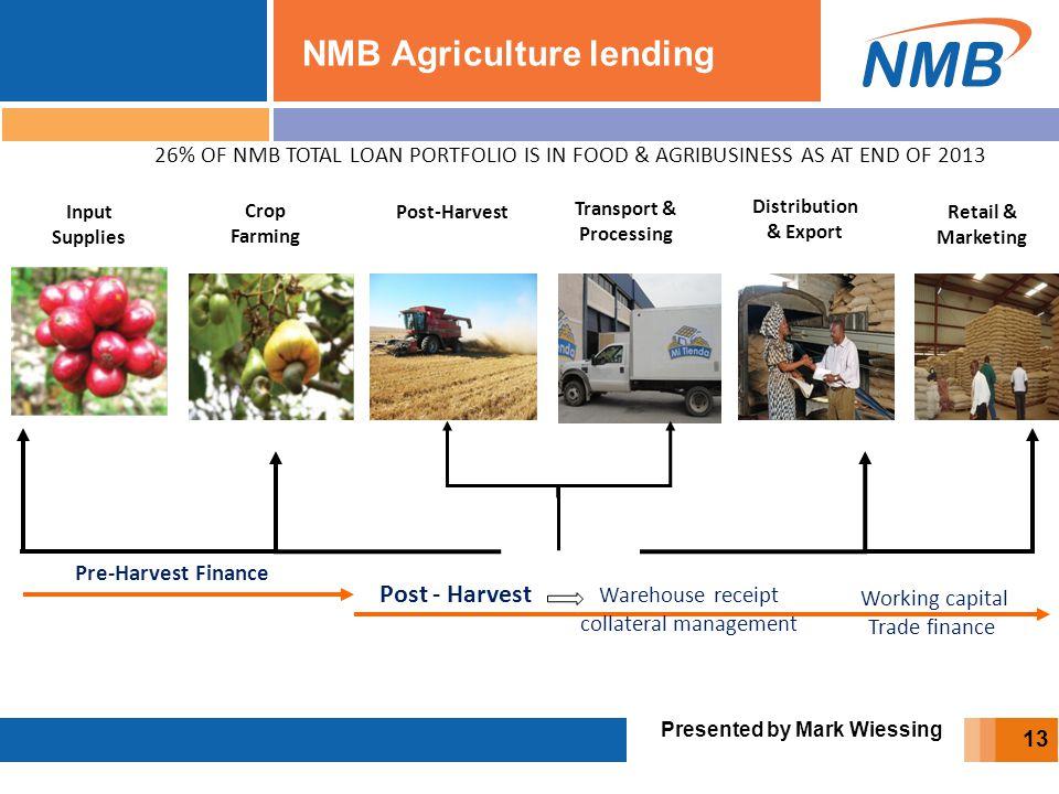 NMB Agriculture lending 13 Input Supplies Crop Farming Post-Harvest Transport & Processing Distribution & Export Retail & Marketing Pre-Harvest Financ