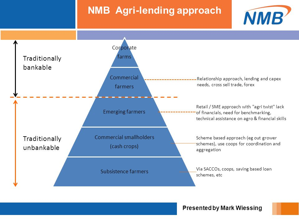 NMB Agri-lending approach Presented by Mark Wiessing Corporate farms Commercial farmers Emerging farmers Commercial smallholders (cash crops) Subsiste
