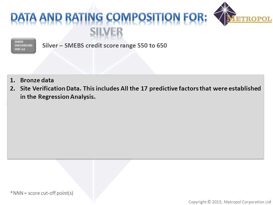 Copyright © 2013, Metropol Corporation Ltd *NNN = score cut-off point(s) SMEBS 00010001000 SME Ltd SMEBS 00010001000 SME Ltd Silver – SMEBS credit sco