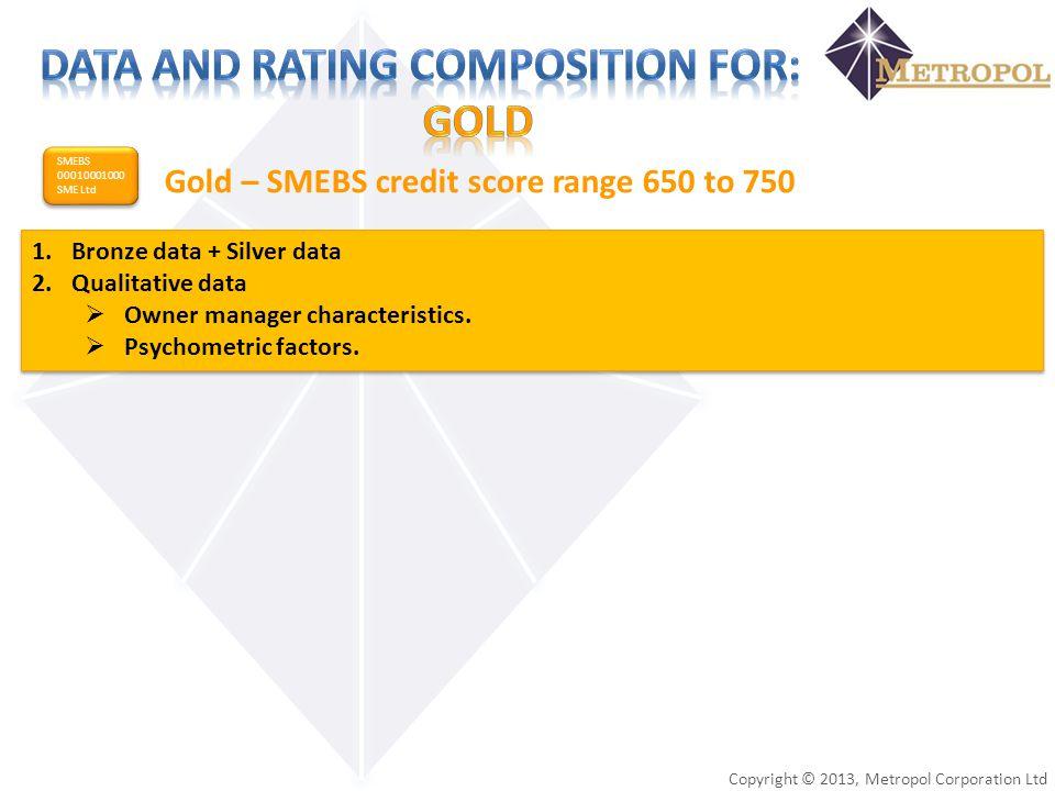 Copyright © 2013, Metropol Corporation Ltd SMEBS 00010001000 SME Ltd SMEBS 00010001000 SME Ltd Gold – SMEBS credit score range 650 to 750 1.Bronze dat