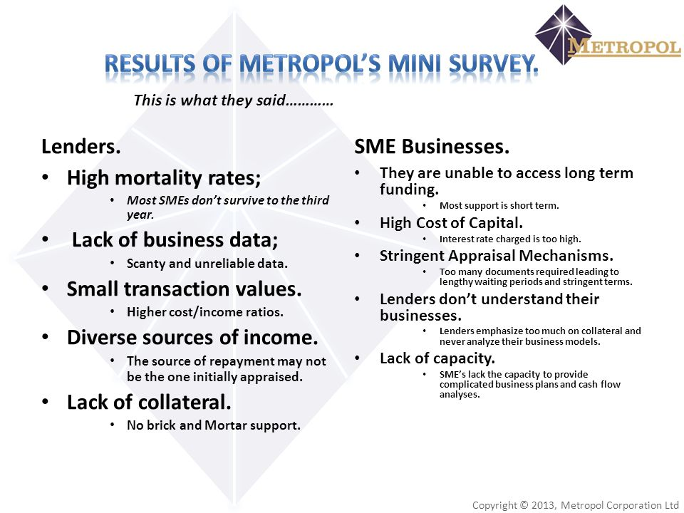 Copyright © 2013, Metropol Corporation Ltd Lenders. High mortality rates; Most SMEs don't survive to the third year. Lack of business data; Scanty and
