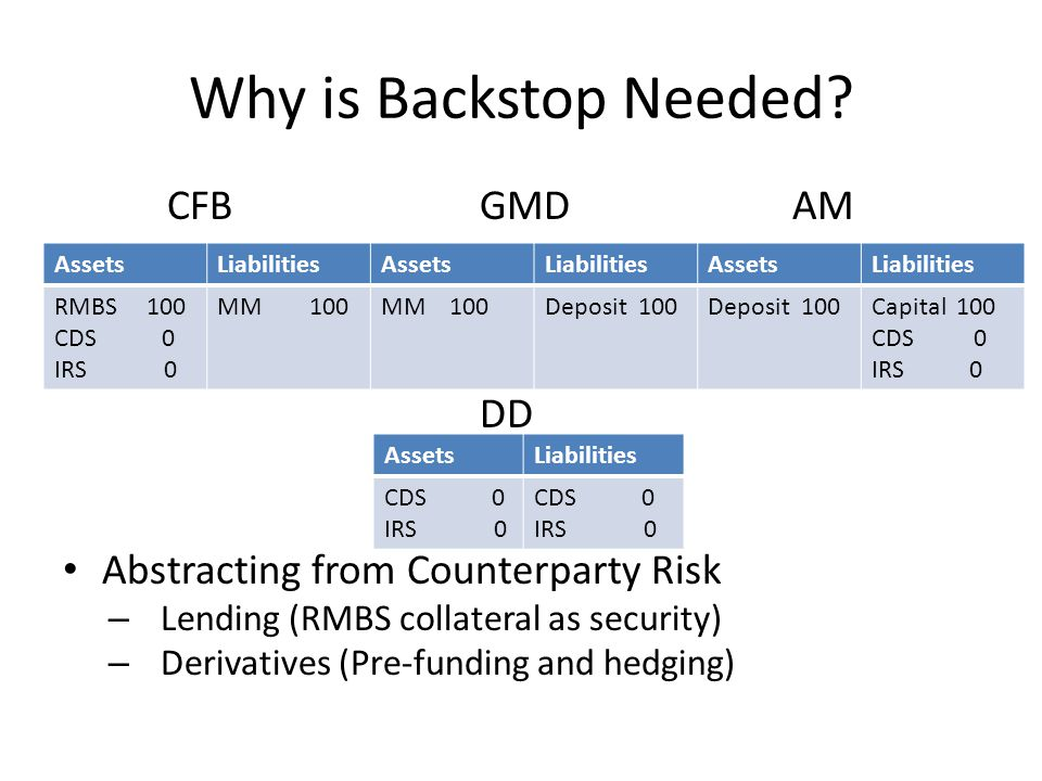Why is Backstop Needed.