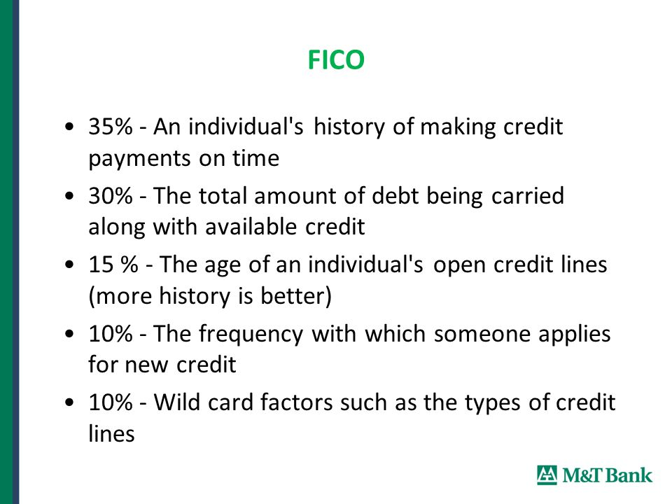 Capacity (Cashflow) Borrower's ability to repay loan Debt to equity(leverage) ratio Net excess (cash reserve)