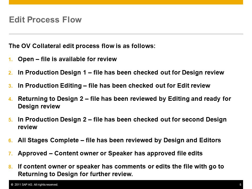 ©2011 SAP AG. All rights reserved.5 Edit Process Flow The OV Collateral edit process flow is as follows: 1. Open – file is available for review 2. In