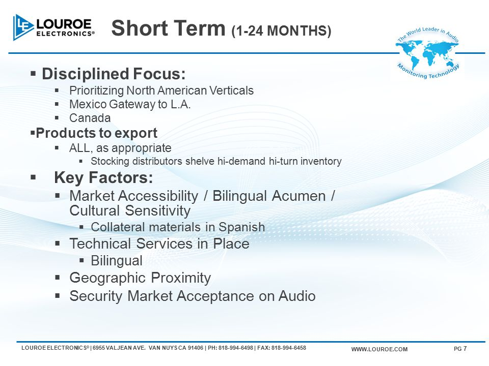 Short Term (1-24 MONTHS)  Disciplined Focus:  Prioritizing North American Verticals  Mexico Gateway to L.A.  Canada  Products to export  ALL, as