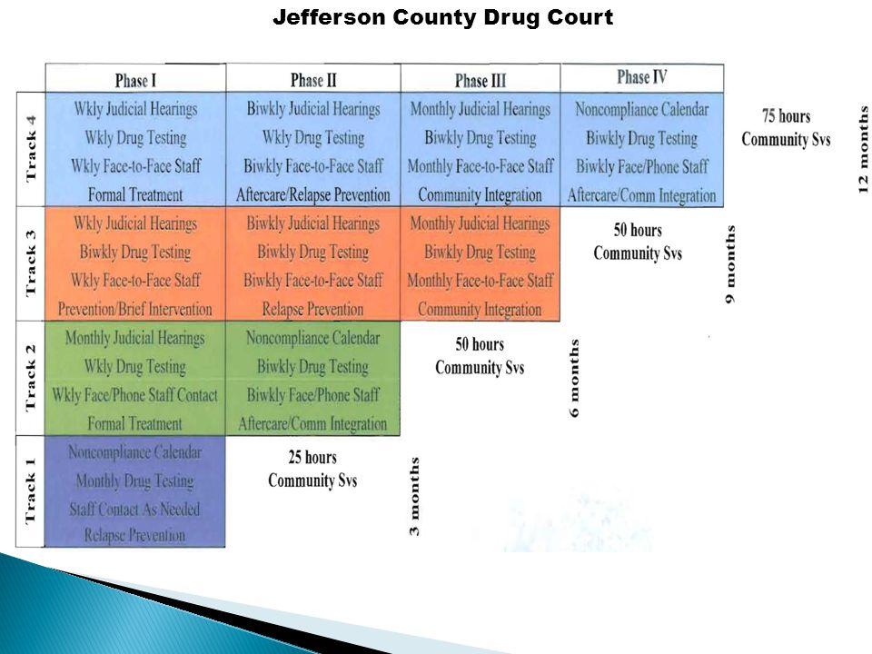 Jefferson County Drug Court