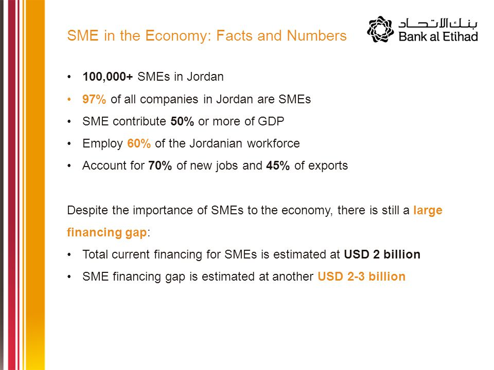 100,000+ SMEs in Jordan 97% of all companies in Jordan are SMEs SME contribute 50% or more of GDP Employ 60% of the Jordanian workforce Account for 70% of new jobs and 45% of exports Despite the importance of SMEs to the economy, there is still a large financing gap: Total current financing for SMEs is estimated at USD 2 billion SME financing gap is estimated at another USD 2-3 billion SME in the Economy: Facts and Numbers