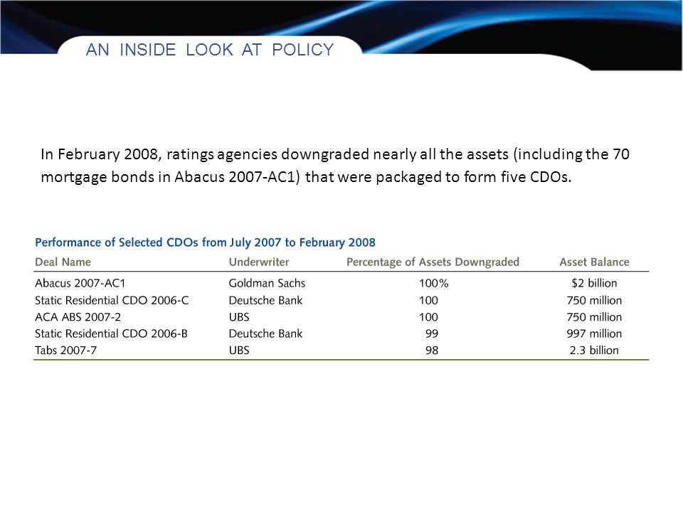 AN INSIDE LOOK AT POLICY In February 2008, ratings agencies downgraded nearly all the assets (including the 70 mortgage bonds in Abacus 2007-AC1) that were packaged to form five CDOs.