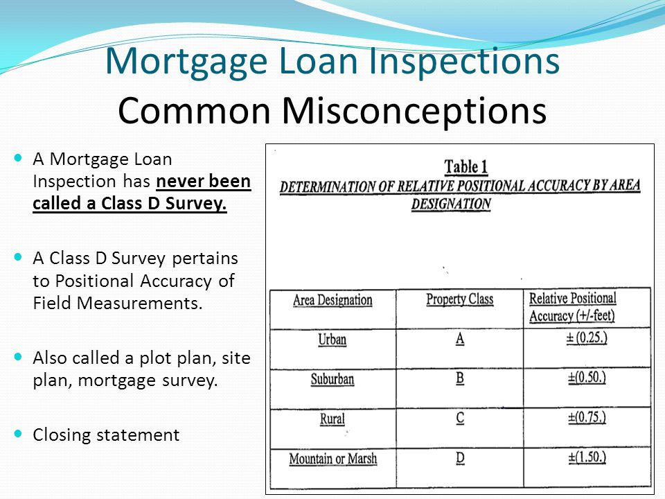 Mortgage Loan Inspections Common Misconceptions A Mortgage Loan Inspection has never been called a Class D Survey.
