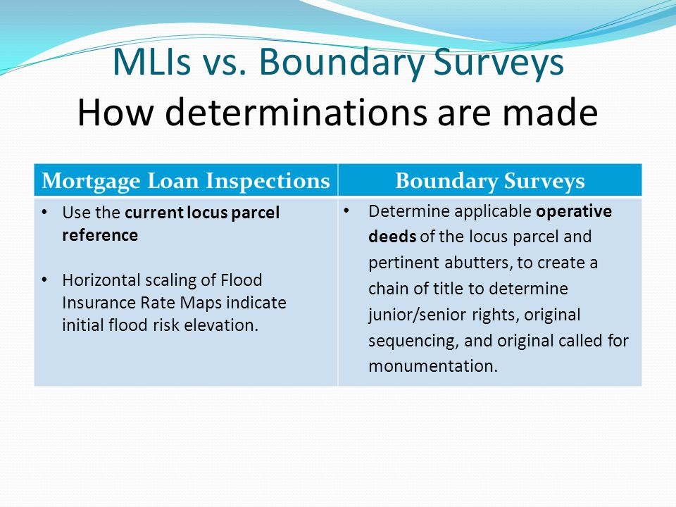 MLIs vs. Boundary Surveys How determinations are made Mortgage Loan InspectionsBoundary Surveys Use the current locus parcel reference Horizontal scal