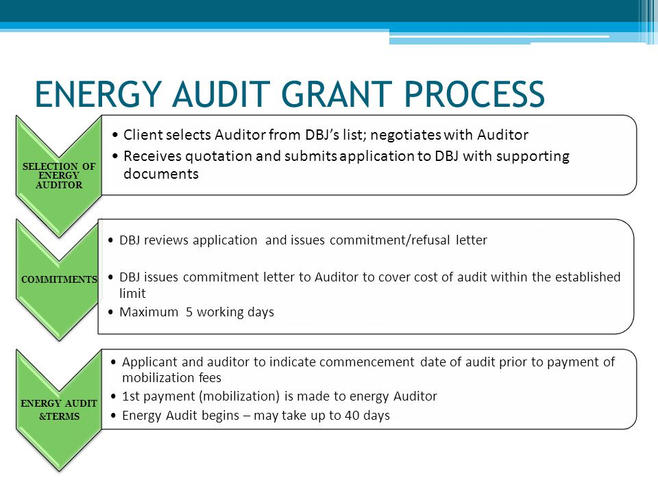 ENERGY AUDIT GRANT PROCESS SELECTION OF ENERGY AUDITOR Client selects Auditor from DBJ's list; negotiates with Auditor Receives quotation and submits application to DBJ with supporting documents COMMITMENTS DBJ reviews application and issues commitment/refusal letter DBJ issues commitment letter to Auditor to cover cost of audit within the established limit Maximum 5 working days ENERGY AUDIT &TERMS Applicant and auditor to indicate commencement date of audit prior to payment of mobilization fees 1st payment (mobilization) is made to energy Auditor Energy Audit begins – may take up to 40 days