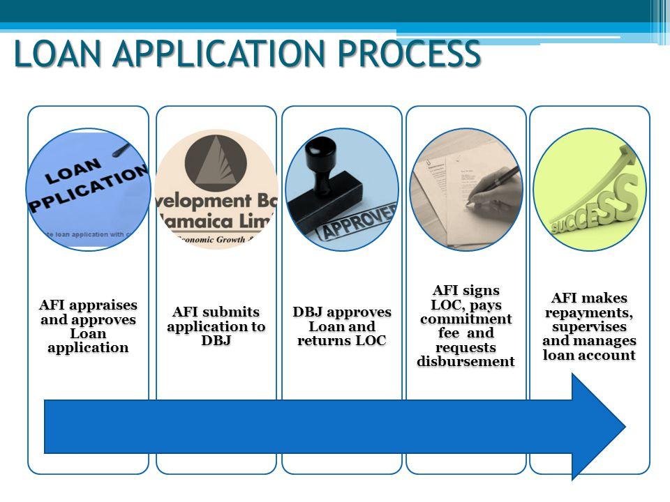 LOAN APPLICATION PROCESS AFI appraises and approves Loan application AFI submits application to DBJ DBJ approves Loan and returns LOC AFI signs LOC, p