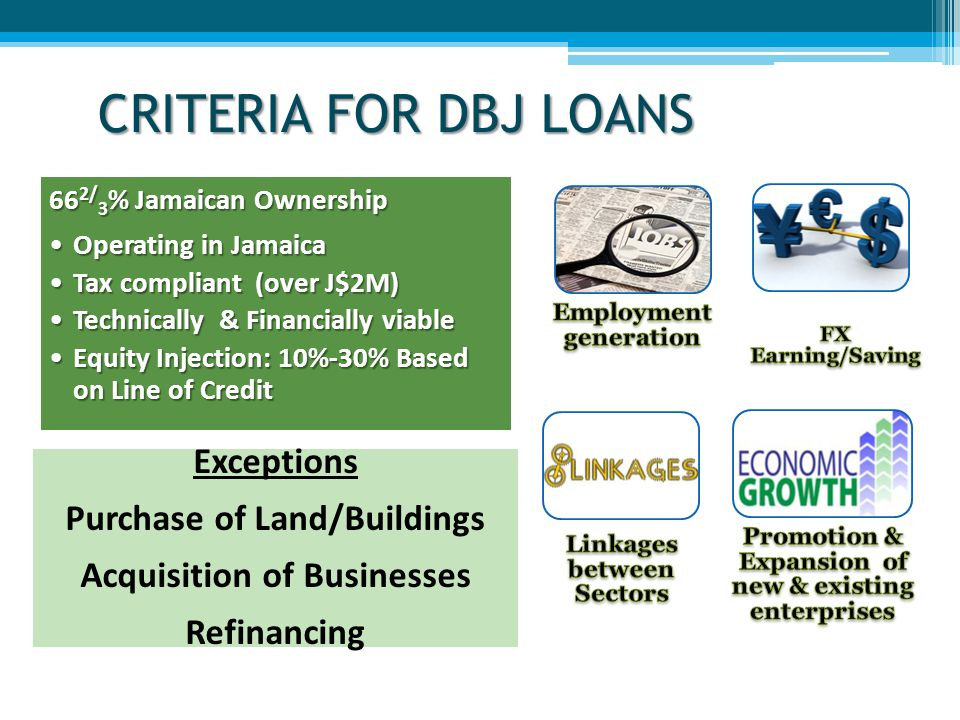 CRITERIA FOR DBJ LOANS 66 2/ 3% Jamaican Ownership Operating in JamaicaOperating in Jamaica Tax compliant (over J$2M)Tax compliant (over J$2M) Technically & Financially viableTechnically & Financially viable Equity Injection: 10%-30% Based on Line of CreditEquity Injection: 10%-30% Based on Line of Credit Exceptions Purchase of Land/Buildings Acquisition of Businesses Refinancing