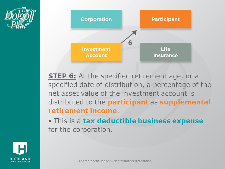STEP 7: In addition to the life insurance death benefit, the life insurance contract can be used to supplement retirement income on a tax favored basis.