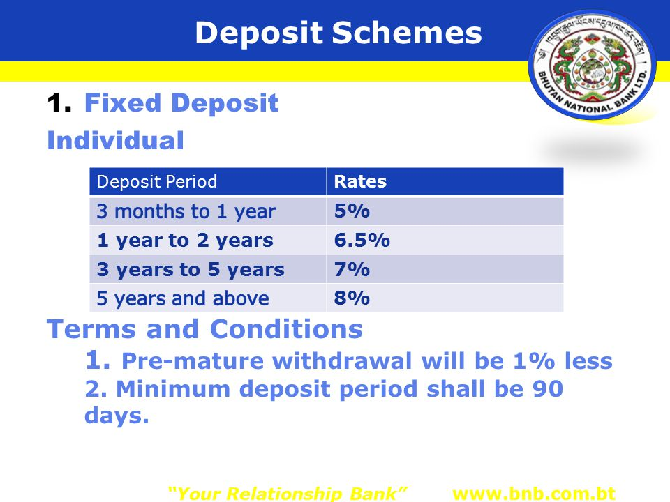 Deposit Schemes 1.Fixed Deposit Individual Terms and Conditions 1.