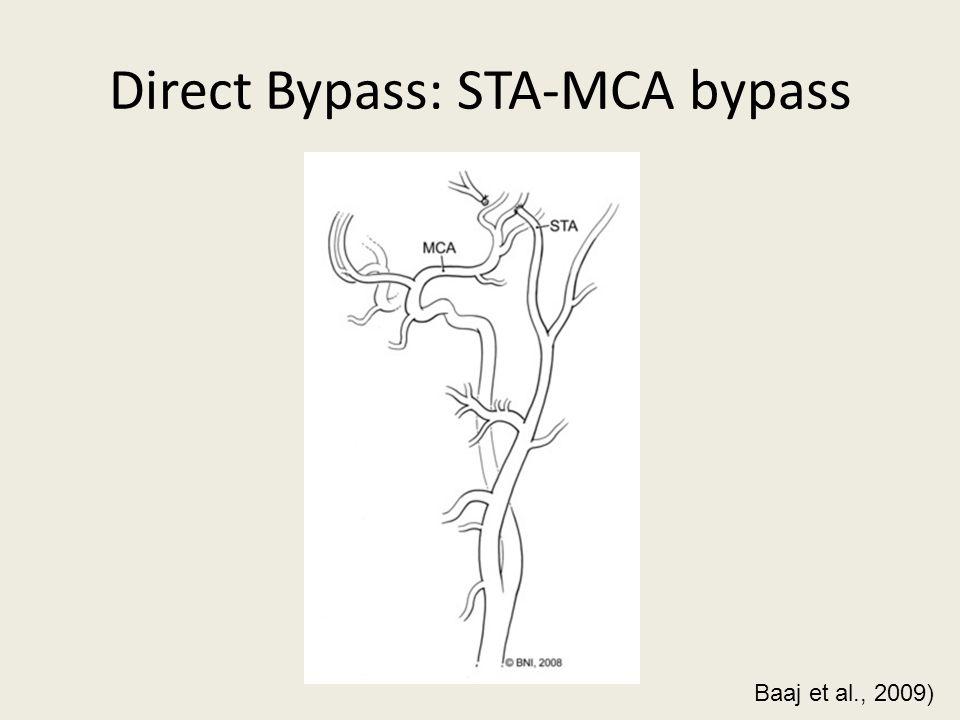 Direct Bypass: STA-MCA bypass Baaj et al., 2009)