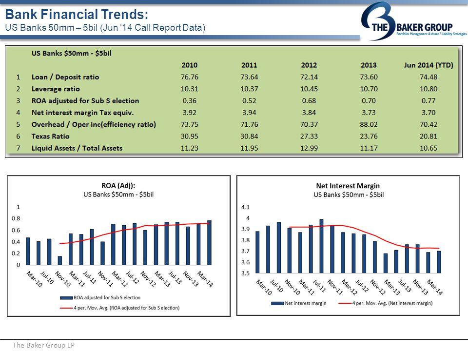 Bank Financial Trends: US Banks 50mm – 5bil (Jun '14 Call Report Data) The Baker Group LP