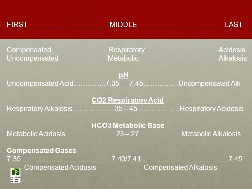 FIRST MIDDLE LAST Compensated Respiratory Acidosis Uncompensated Metabolic Alkalosis pH Uncompensated Acid…………..7.35 --- 7.45……………Uncompensated Alk CO2 Respiratory Acid Respiratory Alkalosis………………35 – 45………………Respiratory Acidosis HCO3 Metabolic Base Metabolic Acidosis………………….23 – 27………………Metabolic Alkalosis Compensated Gases 7.35…………………………….......7.40/7.41………………………………..7.45 Compensated Acidosis Compensated Alkalosis