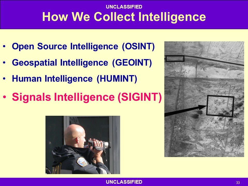 UNCLASSIFIED - 33 - UNCLASSIFIED How We Collect Intelligence Open Source Intelligence (OSINT) Geospatial Intelligence (GEOINT) Human Intelligence (HUM