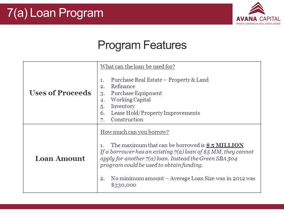 Uses of Proceeds What can the loan be used for.