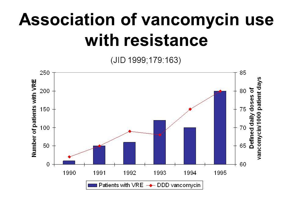 Association of vancomycin use with resistance (JID 1999;179:163)