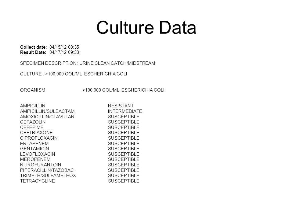Culture Data Collect date: 04/15/12 08:35 Result Date: 04/17/12 09:33 SPECIMEN DESCRIPTION : URINE CLEAN CATCH/MIDSTREAM CULTURE : >100,000 COL/ML ESCHERICHIA COLI ORGANISM >100,000 COL/ML ESCHERICHIA COLI AMPICILLIN RESISTANT AMPICILLIN/SULBACTAM INTERMEDIATE AMOXICILLIN/CLAVULAN SUSCEPTIBLE CEFAZOLIN SUSCEPTIBLE CEFEPIME SUSCEPTIBLE CEFTRIAXONE SUSCEPTIBLE CIPROFLOXACIN SUSCEPTIBLE ERTAPENEM SUSCEPTIBLE GENTAMICIN SUSCEPTIBLE LEVOFLOXACIN SUSCEPTIBLE MEROPENEM SUSCEPTIBLE NITROFURANTOIN SUSCEPTIBLE PIPERACILLIN/TAZOBAC SUSCEPTIBLE TRIMETH/SULFAMETHOX SUSCEPTIBLE TETRACYCLINE SUSCEPTIBLE