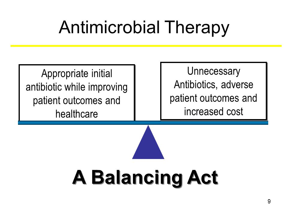 Antibiogram Helps to determine best choices for empiric therapy