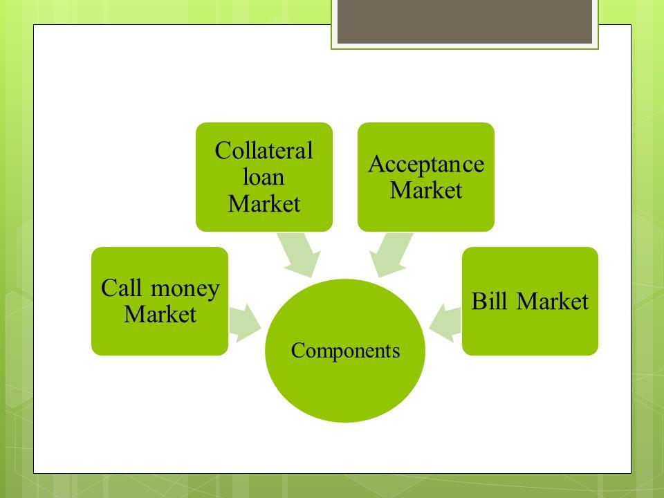 Components Call money Market Collateral loan Market Acceptance Market Bill Market