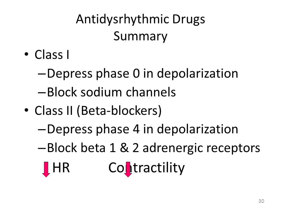 Antidysrhythmic Drugs Summary 29