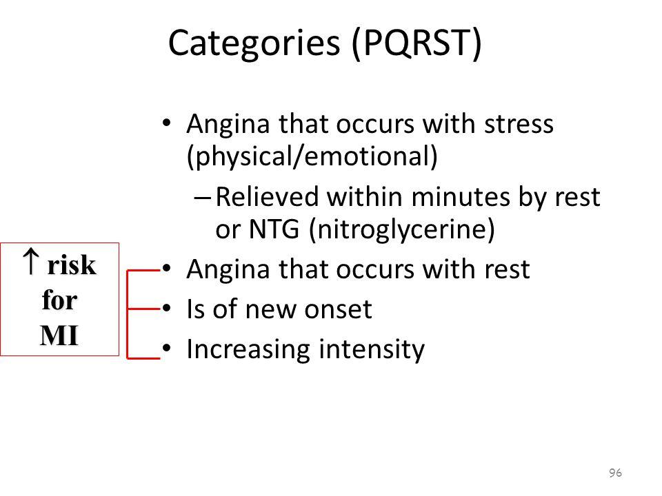 Categories (PQRST) 95
