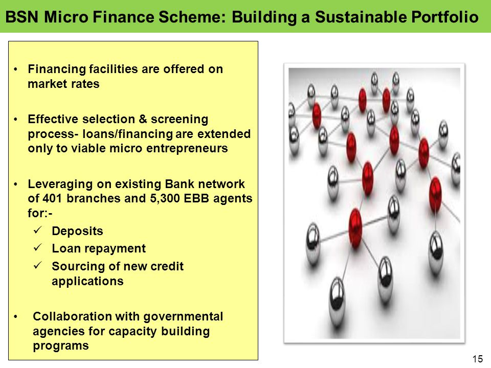 15 Financing facilities are offered on market rates Effective selection & screening process- loans/financing are extended only to viable micro entrepreneurs Leveraging on existing Bank network of 401 branches and 5,300 EBB agents for:- Deposits Loan repayment Sourcing of new credit applications Collaboration with governmental agencies for capacity building programs