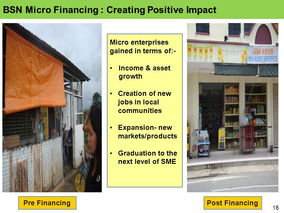16 Micro enterprises gained in terms of:- Income & asset growth Creation of new jobs in local communities Expansion- new markets/products Graduation to the next level of SME Pre FinancingPost Financing
