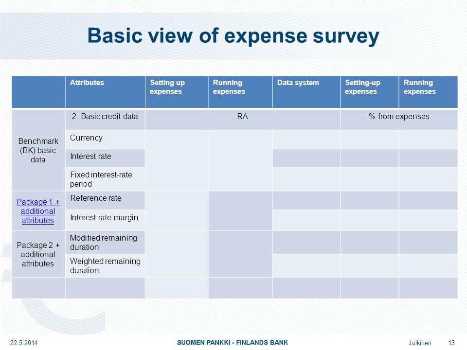 Julkinen Basic view of expense survey AttributesSetting up expenses Running expenses Data systemSetting-up expenses Running expenses Benchmark (BK) ba