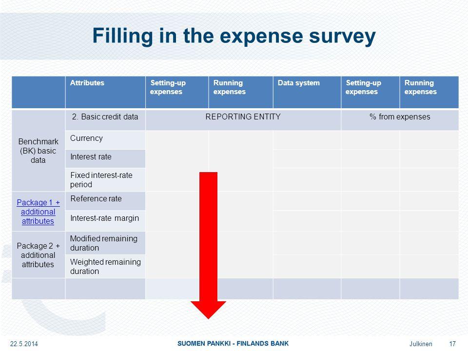 Julkinen Filling in the expense survey AttributesSetting-up expenses Running expenses Data systemSetting-up expenses Running expenses Benchmark (BK) b
