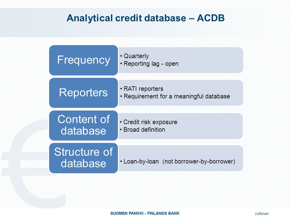 Julkinen Analytical credit database – ACDB Quarterly Reporting lag - open Frequency RATI reporters Requirement for a meaningful database Reporters Credit risk exposure Broad definition Content of database Loan-by-loan (not borrower-by-borrower) Structure of database