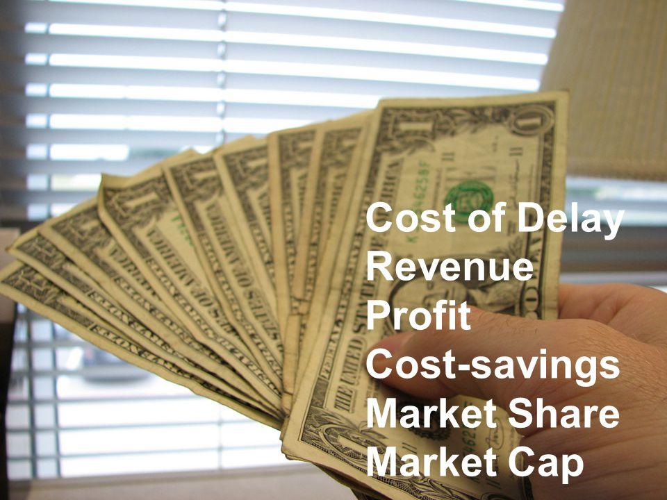 www.rallydev.com ©2013 Cost of Delay Revenue Profit Cost-savings Market Share Market Cap