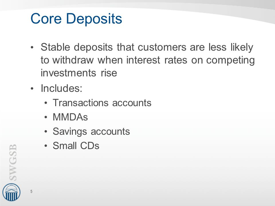 Core Deposits Stable deposits that customers are less likely to withdraw when interest rates on competing investments rise Includes: Transactions accounts MMDAs Savings accounts Small CDs 5