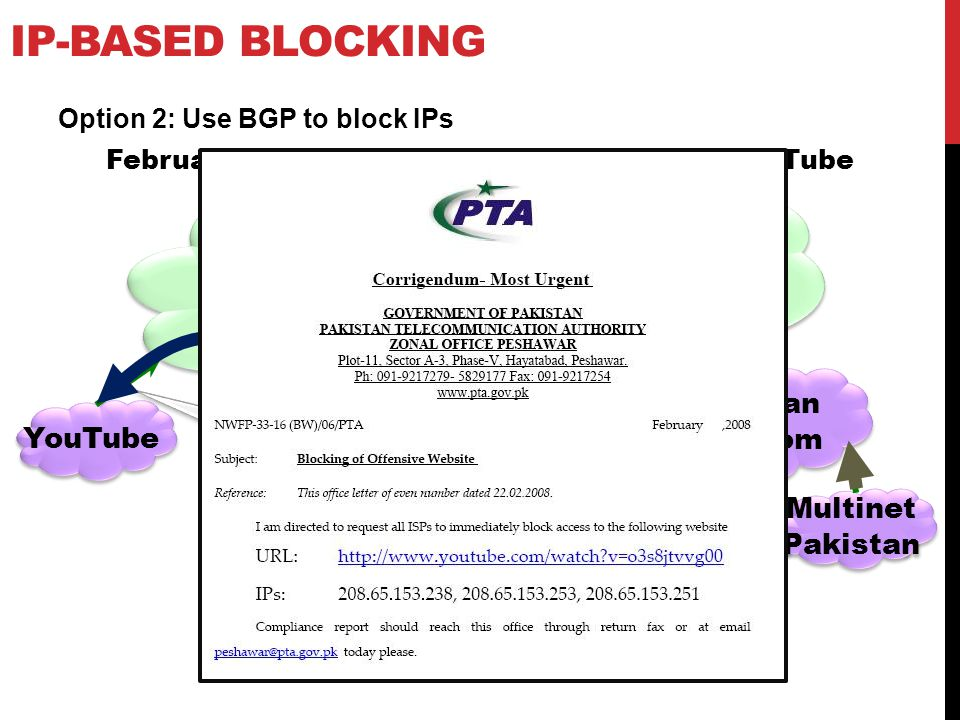 IP-BASED BLOCKING YouTube Pakistan Telecom Pakistan Telecom The Internet Telnor Pakistan Telnor Pakistan Aga Khan University Aga Khan University Multinet Pakistan Multinet Pakistan I'm YouTube: IP 208.65.153.0 / 22 I'm YouTube: IP 208.65.153.0 / 22 Option 2: Use BGP to block IPs February 2008 : Pakistan Telecom hijacks YouTube