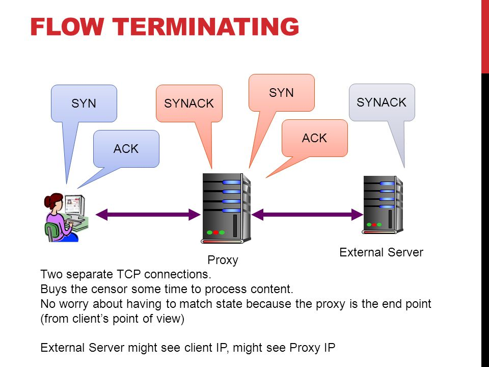 FLOW TERMINATING Proxy External Server SYN SYNACK ACK Two separate TCP connections.