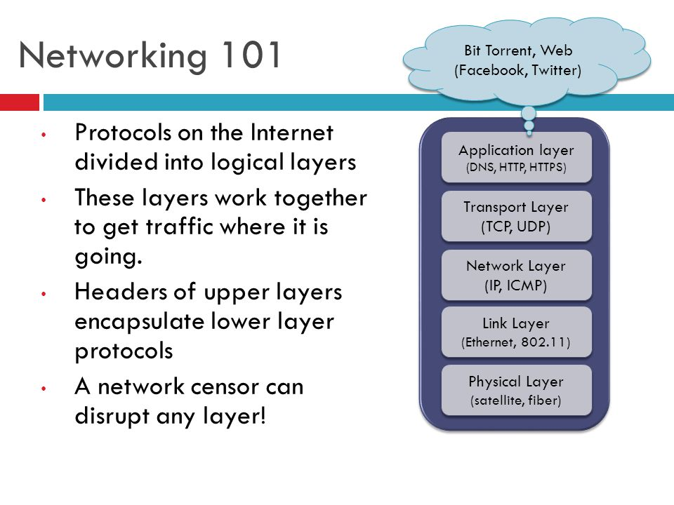NETWORKING 101 So how does our traffic get where its going.