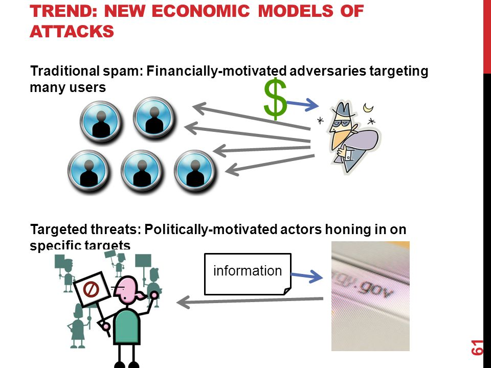 TREND: NEW ECONOMIC MODELS OF ATTACKS Traditional spam: Financially-motivated adversaries targeting many users Targeted threats: Politically-motivated actors honing in on specific targets 61 $ information