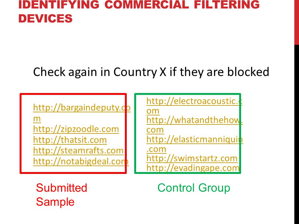IDENTIFYING COMMERCIAL FILTERING DEVICES Check again in Country X if they are blocked http://bargaindeputy.co m http://zipzoodle.com http://thatsit.co