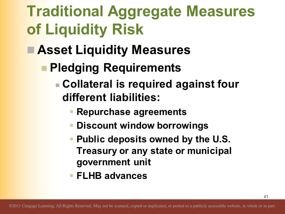 Traditional Aggregate Measures of Liquidity Risk Asset Liquidity Measures Pledging Requirements Collateral is required against four different liabilit