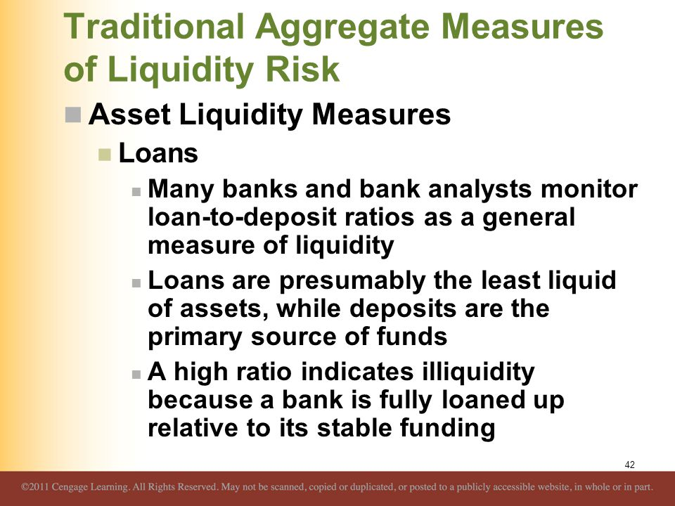 Traditional Aggregate Measures of Liquidity Risk Asset Liquidity Measures Loans Many banks and bank analysts monitor loan-to-deposit ratios as a gener