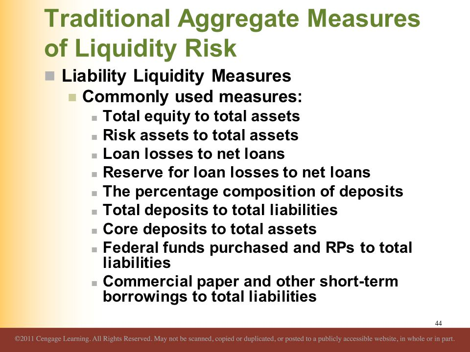 Traditional Aggregate Measures of Liquidity Risk Liability Liquidity Measures Commonly used measures: Total equity to total assets Risk assets to tota