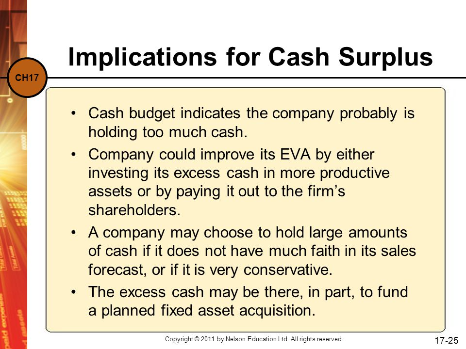 CH17 Copyright © 2011 by Nelson Education Ltd. All rights reserved. 17-25 Implications for Cash Surplus Cash budget indicates the company probably is